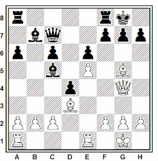 Posición de la partida de ajedrez Möhring - Finsh (Mar del Plata, 1960)