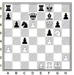 Posición de la partida de ajedrez Archipkin - Prodanov (Bulgaria, 1947)
