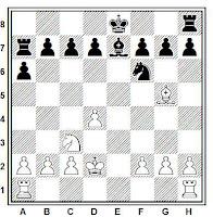 Posición de ajedrez donde no se puede enrocar por haber jugado el rey o la torre