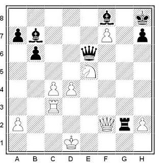 Posición de la partida de ajedrez Makropoulos - Kallai (Grecia, 1984)