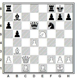Posición de la partida de ajedrez Denker - Seaf (Nueva York, 1950)
