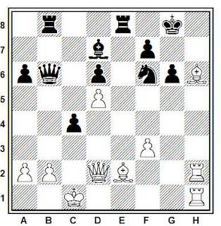 Posición de la partida de ajedrez Tolush - Ciocaltea (Bucarest, 1953)