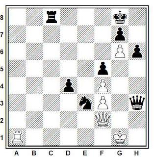 Posición de la partida de ajedrez Enik - Eiffel (Correspondencia, 1957)