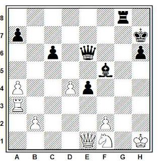 Posición de la partida de ajedrez Sveriaka - Fogtel (URSS, 1971)