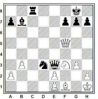Posición de la partida de ajedrez Uhlmann - Pahtz (Halle, 1984)