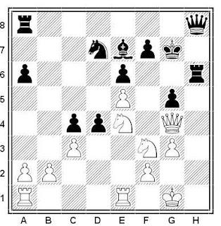 Posición de la partida de ajedrez Haritonov - Novikov (Lvov, 1984)