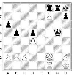 Posición de la partida de ajedrez Domoshakov - Poprish (URSS, 1984)