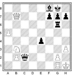 Posición de la partida de ajedrez Kojfman- Kalinichev (Correspondencia, 1984)