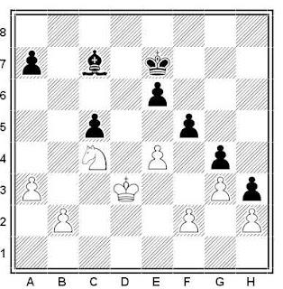 Posición de la partida de ajedrez Julian Bermejo - Guillermo Horcajada (Villaverde, 2006)