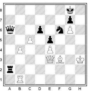 Posición de la partida de ajedrez Gobet - Zichichi (Olimpiada 1984)