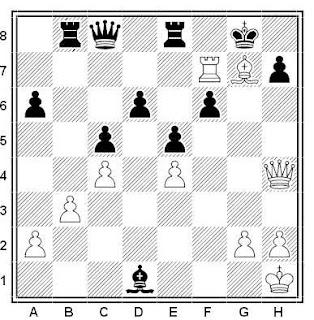 Posición de la partida de ajedrez Tahl - Rantanen (Riga, 1979)