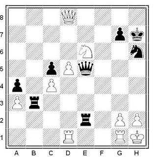 Posición de la partida de ajedrez Polvin - Krejcik (Viena, 1954)
