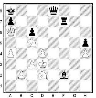 Posición de la partida de ajedrez Chepukaitis - Zeitlin (URSS, 1969)