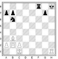El mate de Greco en tutorial de ajedrez
