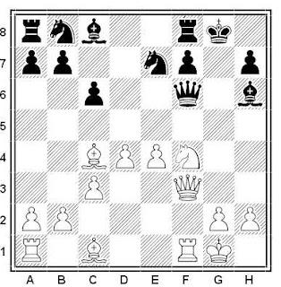 Posición de la partida de ajedrez Marshall - Maroczy (Viena, 1903)