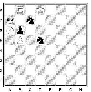 Posición de la partida de ajedrez Capablanca - Lasker (Berlín, 1914)