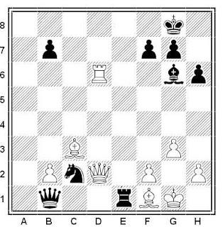 Posición de la partida de ajedrez Sandner - Müller (Reino Unido, 2000)