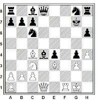 Posición de la partida de ajedrez Pillsbury vs. Howell disputada a la ciega por el primero
