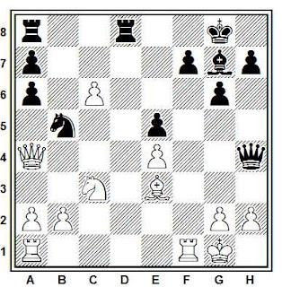 Posición de la partida de ajedrez Banikas - Gurcan (Zonal de Erevan, 2000)