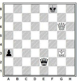 Posición de la partida de ajedrez Neikirch - Berzard (Rostok, 1981)