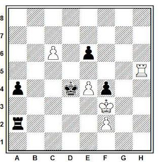 Posición de la partida de ajedrez Szabo - Cebalo (Berna, 1987)