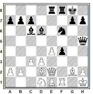 Posición de la partida de ajedrez Riumin - Rauzer (Odesa, 1929)