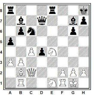 Posición de la partida de ajedrez Ederly - Kindermann (Hamburgo, 1982)