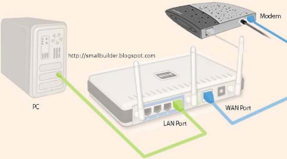 D link dir 655 router manual.