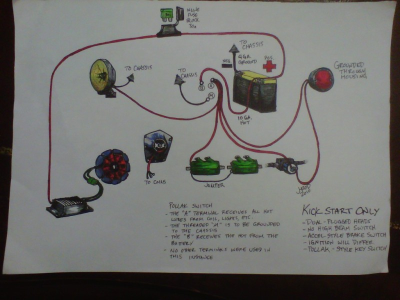 Kawasaki Bobber Simple Wiring Diagram