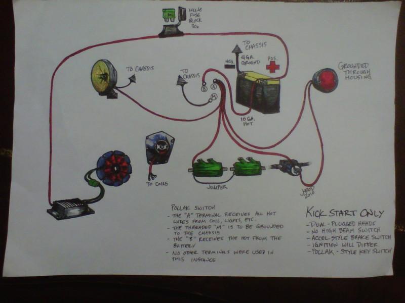 wordwind Drawn Motorcycle Wiring Diagrams