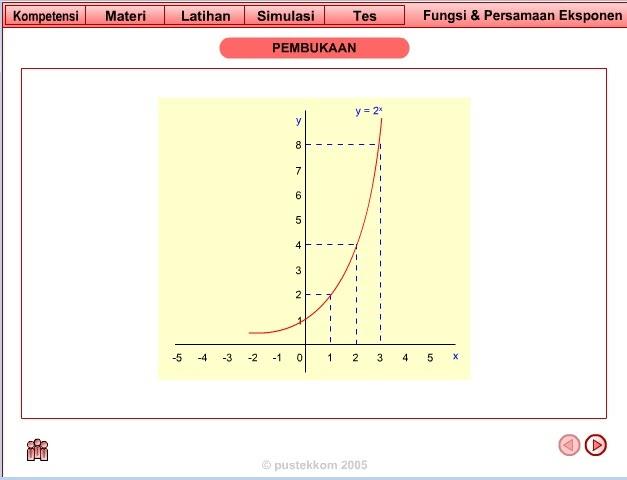 Animasi Matematika Fungsi Dan Persamaan Eksponen