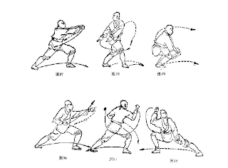 Ebook Collection: Kung-Fu Training