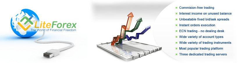 Metatrader 4-handelsplatform MT4MT4-forexplatform.