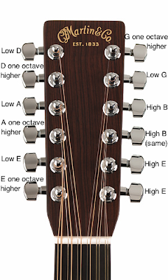 How To Play 12 Strings Guitar : acoustic guitar one how to play acoustic guitar and buyer guide tuning a 12 string acoustic ~ Vivirlamusica.com Haus und Dekorationen