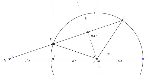 A Geometric Proof of Brooks's Trisection?