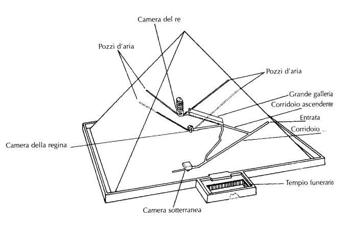 Le piramidi for Grande planimetria della camera singola storia