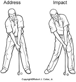 Golf Tips Swing Guides Blog: Getting Your Golf Swing