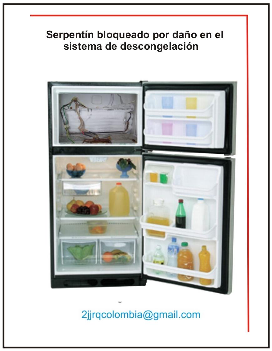 Jjrefrigeracion Procedimiento De Revisión De Un Refrigerador Tipo No Frost Con Sistema De Descongelación Automática Refrigerador No Frost