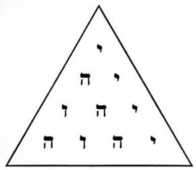 Il Tetragrammaton con i 72 Nomi di Dio in Gematria - vedi sotto a fine pagina