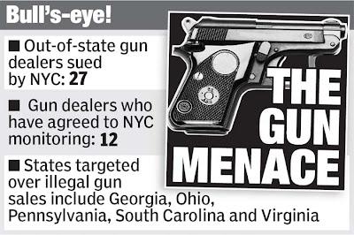 The Real Gun Guys: May 2007