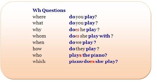 WH QUESTIONS (present tense) – Grammarworm