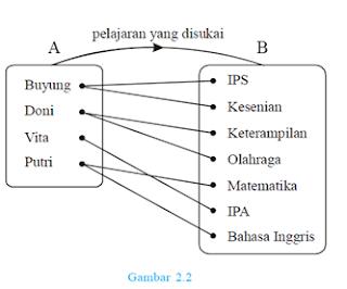 Tugas tik diagram cartesius ccuart Choice Image