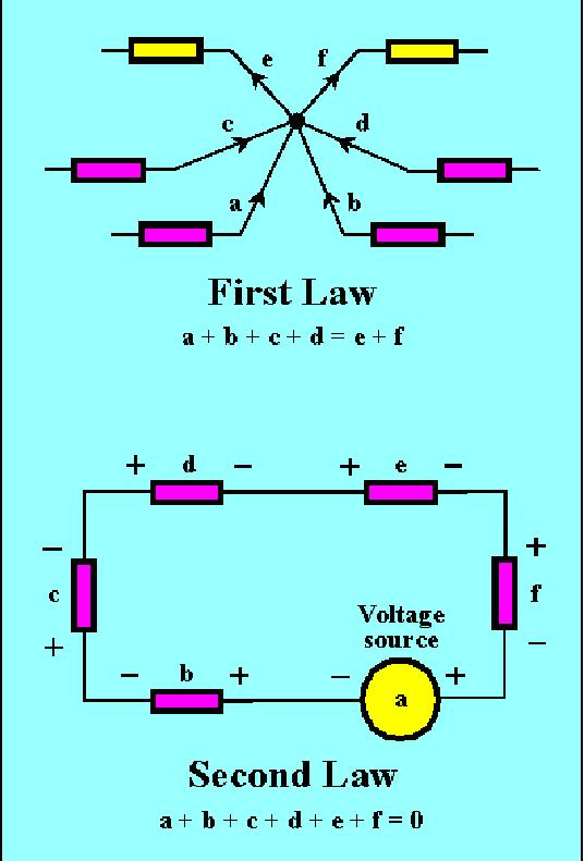 MENTOR in ELECTRICAL ENGINEERING: BASICS RULES IN ...