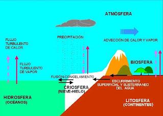 895085d4fb3 LA TEORIA EXTRATERRESTRE más reciente atribuye el origen del agua a causas  extraterrestres. Numerosos estudios realizados por la NASA apoyan los ...