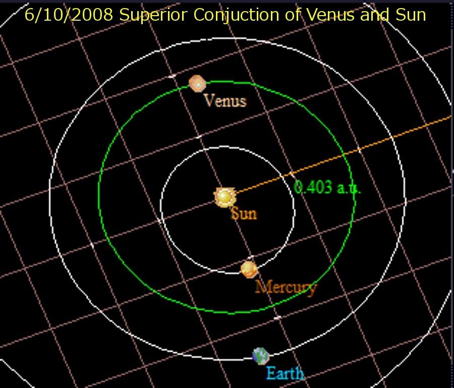 Strange Eye: Transits Of VENUS For The Last 21 Centuries 60 CE To 2012 CE - Venus Ophiuchus ...