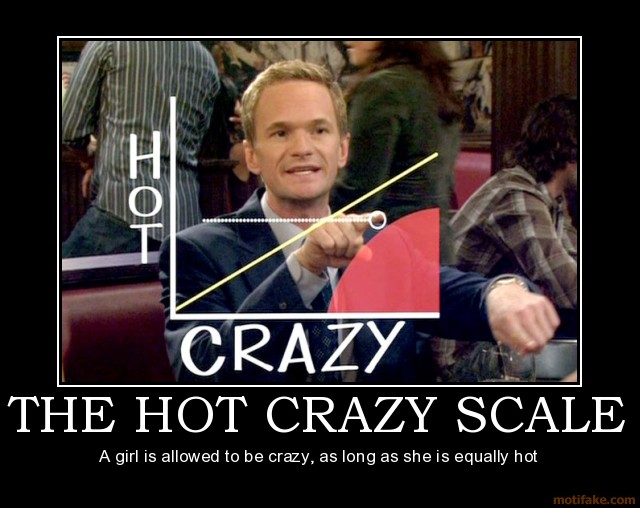 the-hot-crazy-scale-how-i-met-your-mothe