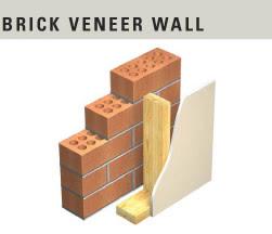 What is brick veneer siding for Stone veneer vs brick cost