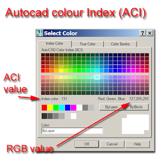 Revit : Exporting HSL/RGB colours from Revit to AutoCAD