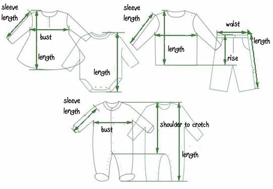 Babies Wardrobe: Measurement