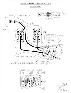 Guitar Repair Sthlm: Fender Telecaster Deluxe 1975